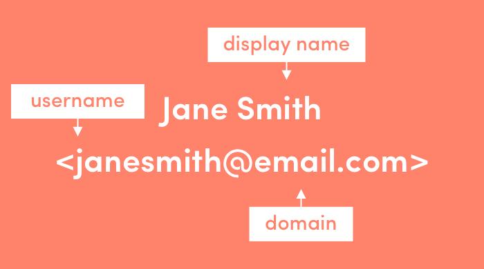 Les adresses email, vous connaissez ?